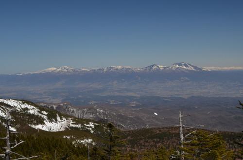 浅間連山の眺め